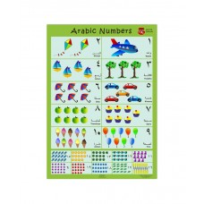Posters : Arabic Numbers , Learning Essentials