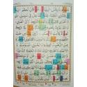 Quran Colour Coded Tajweed (13 Lines)