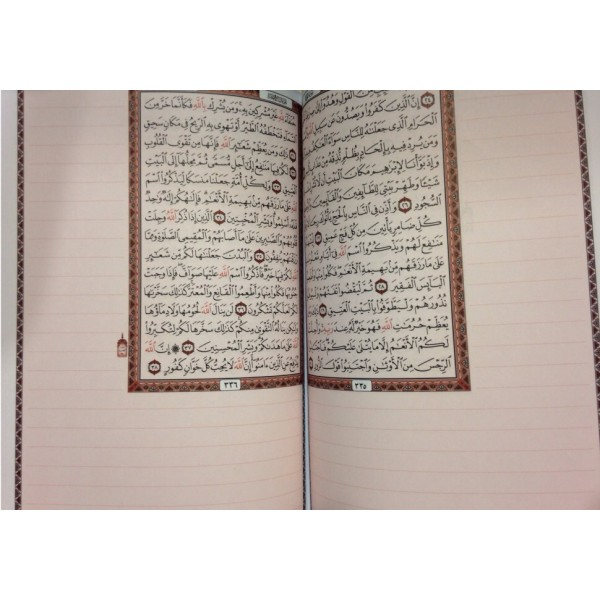 Al -Quran Al Kareem ( notes version )