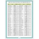 The Easy Qur'an (Dakwah)