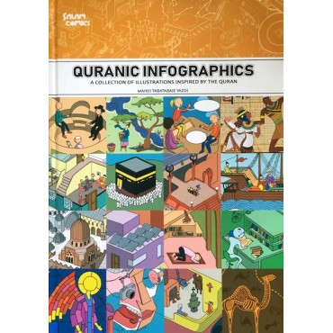 Quranic Infographics: A Collection of Illustration Inspired by the Quran
